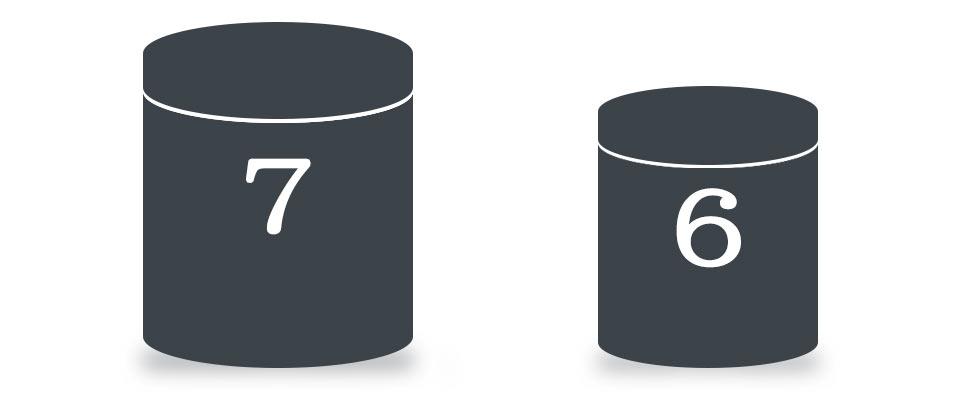 骨壷7寸と6寸の体積の違い