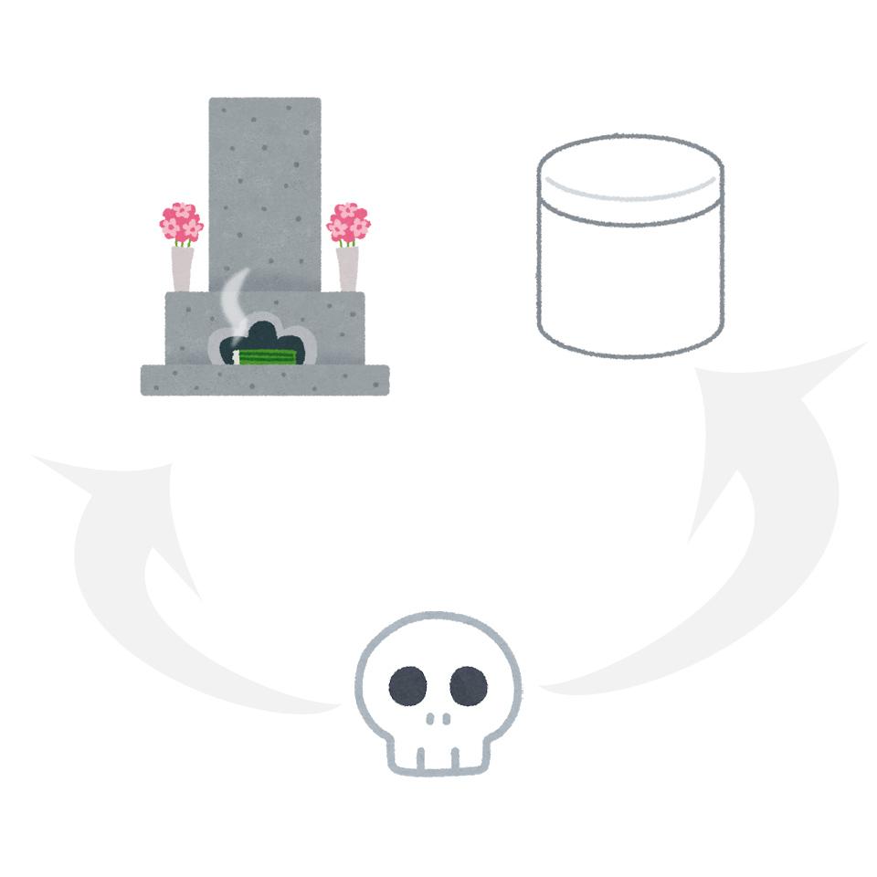 お墓と手元供養に遺骨を分ける